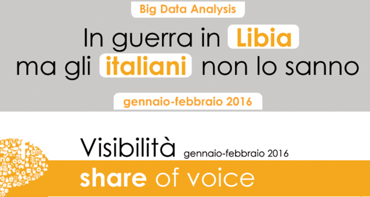 Big Data: infografica prima web analysis su guerra in Libia e Minaccia Isis